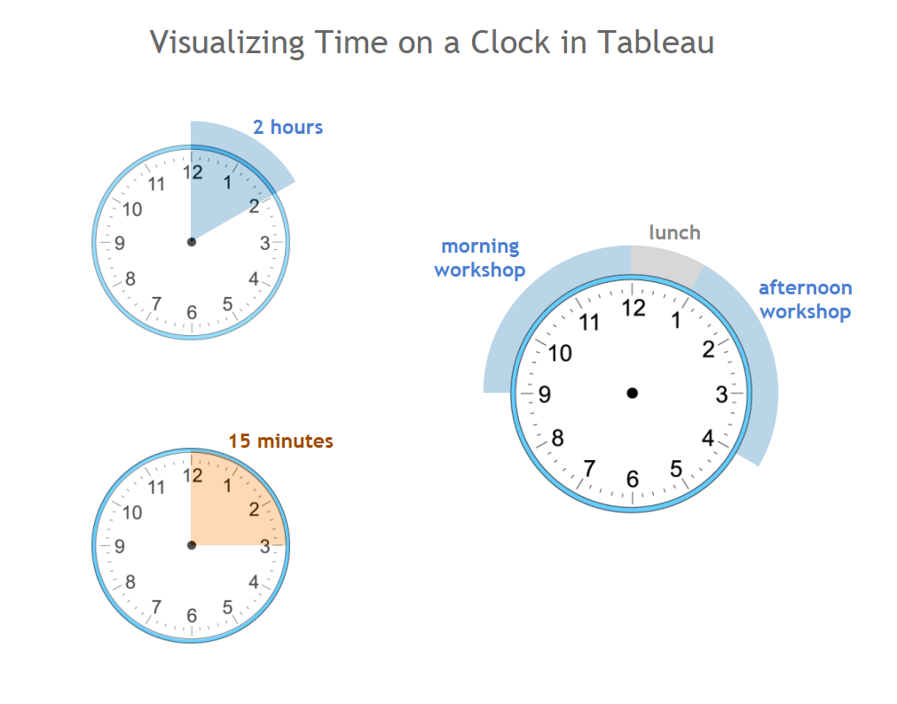 Data science i ended up visualizing time on a clock with a few variations that might be useful in certain instances i created variations for hours and minutes as well nvjuhfo Image collections