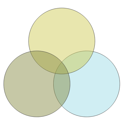 How To Create A Venn Diagram In Tableau Diy Enthusiasts Wiring