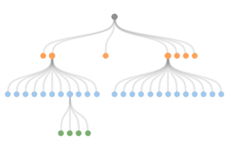Data science node link tree diagram in tableau ccuart
